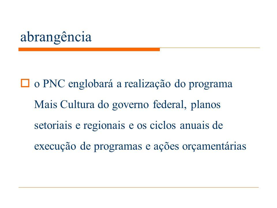 abrangência o PNC englobará a realização do programa Mais Cultura do governo federal, planos setoriais e regionais e os ciclos anuais de execução de programas e ações orçamentárias