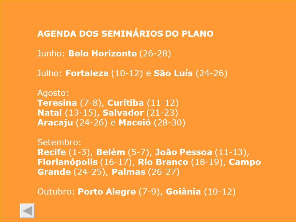 AGENDA DOS SEMINÁRIOS DO PLANO Junho: Belo Horizonte (26-28) Julho: Fortaleza (10-12) e São Luís (24-26) Agosto: Teresina (7-8), Curitiba (11-12) Natal (13-15), Salvador (21-23) Aracaju (24-26) e Maceió (28-30) Setembro: Recife (1-3), Belém (5-7), João Pessoa (11-13), Florianópolis (16-17), Rio Branco (18-19), Campo Grande (24-25), Palmas (26-27) Outubro: Porto Alegre (7-9), Goiânia (10-12)