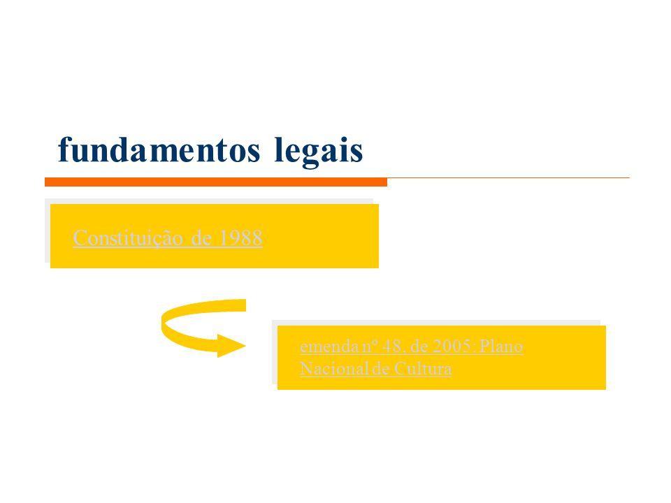 fundamentos legais Constituição de 1988 emenda nº 48, de 2005: Plano Nacional de Cultura