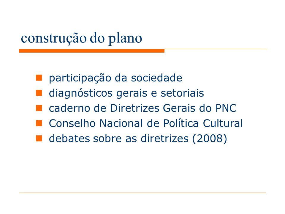 construção do plano participação da sociedade diagnósticos gerais e setoriais caderno de Diretrizes Gerais do PNC Conselho Nacional de Política Cultural debates sobre as diretrizes (2008)