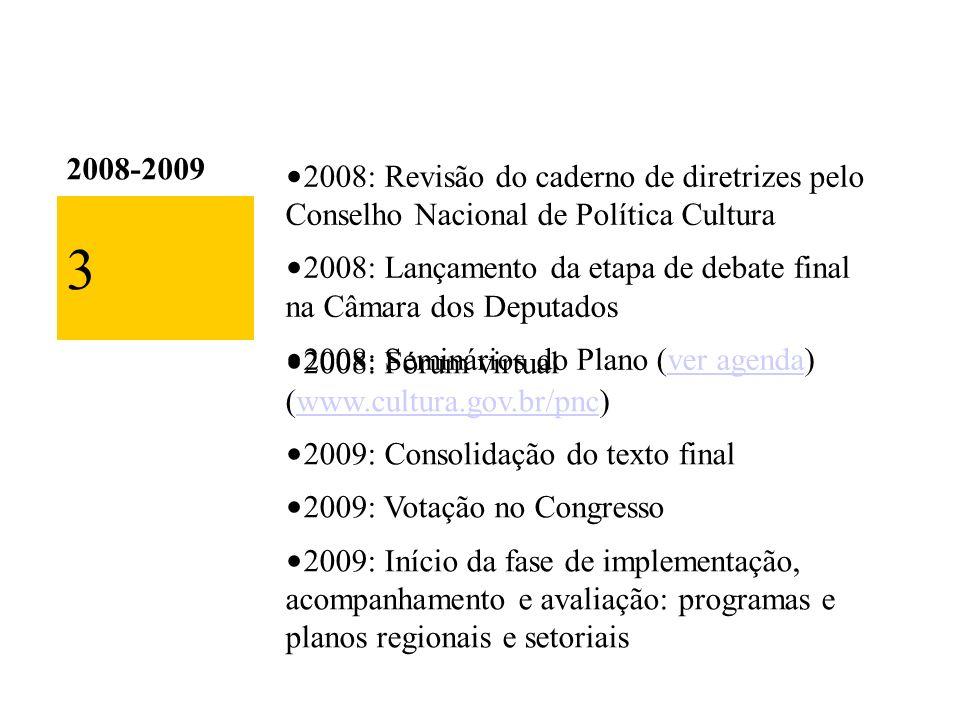 2008-2009 2008: Revisão do caderno de diretrizes pelo Conselho Nacional de Política Cultura 2008: Lançamento da etapa de debate final na Câmara dos Deputados 2008: Seminários do Plano (ver agenda)ver agenda 3 2008: Fórum virtual (www.cultura.gov.br/pnc)www.cultura.gov.br/pnc 2009: Consolidação do texto final 2009: Votação no Congresso 2009: Início da fase de implementação, acompanhamento e avaliação: programas e planos regionais e setoriais