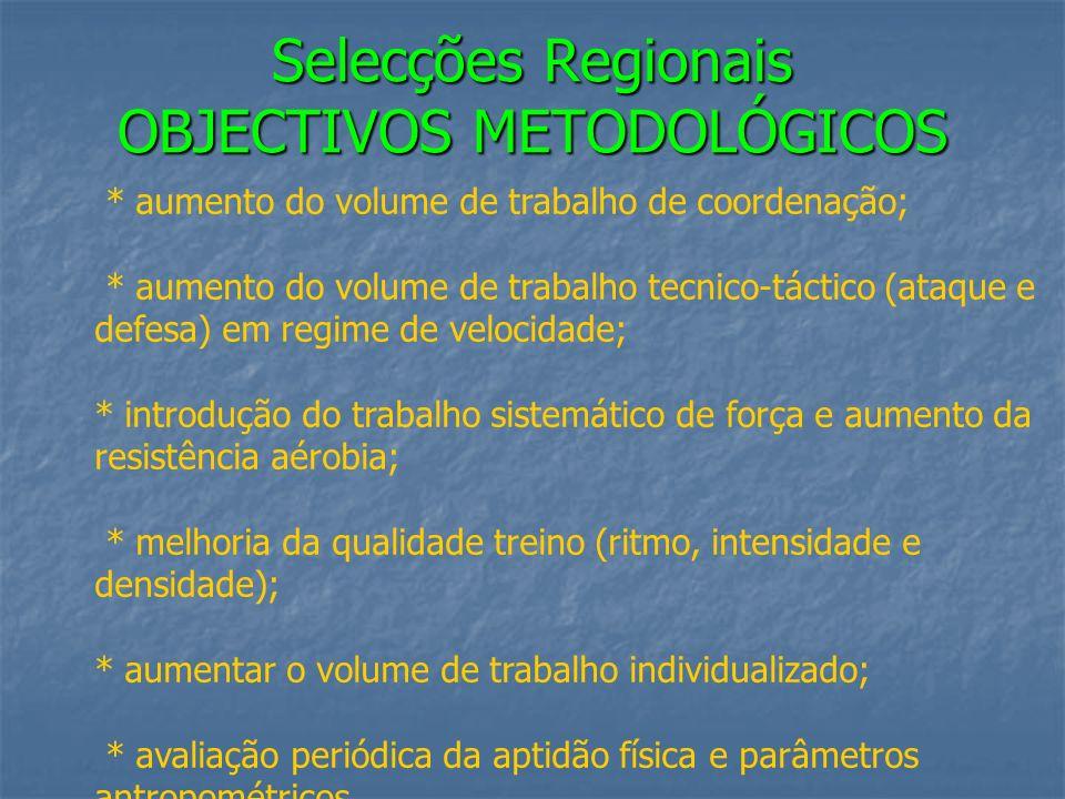 Selecções Regionais OBJECTIVOS METODOLÓGICOS * aumento do volume de trabalho de coordenação; * aumento do volume de trabalho tecnico-táctico (ataque e