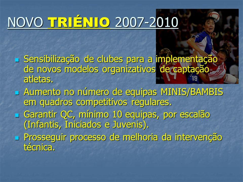 NOVO TRIÉNIO 2007-2010 Sensibilização de clubes para a implementação de novos modelos organizativos de captação atletas. Sensibilização de clubes para