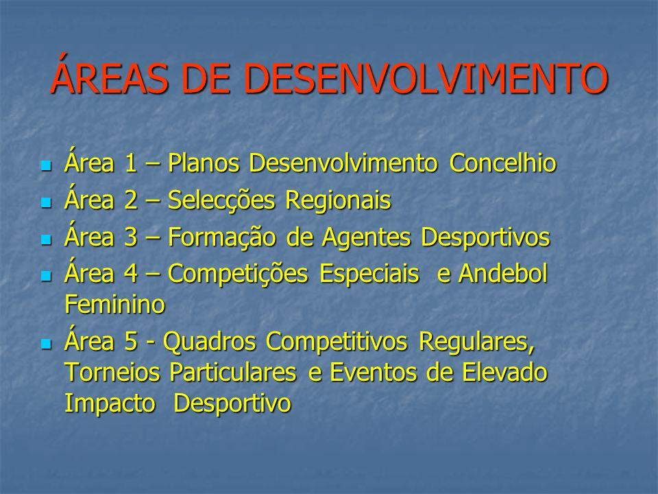 ÁREAS DE DESENVOLVIMENTO Área 1 – Planos Desenvolvimento Concelhio Área 1 – Planos Desenvolvimento Concelhio Área 2 – Selecções Regionais Área 2 – Sel