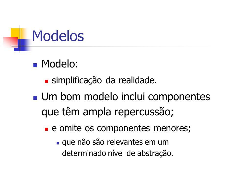 Modelos Modelo: simplificação da realidade. Um bom modelo inclui componentes que têm ampla repercussão; e omite os componentes menores; que não são re
