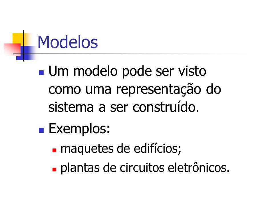Modelos Um modelo pode ser visto como uma representação do sistema a ser construído. Exemplos: maquetes de edifícios; plantas de circuitos eletrônicos