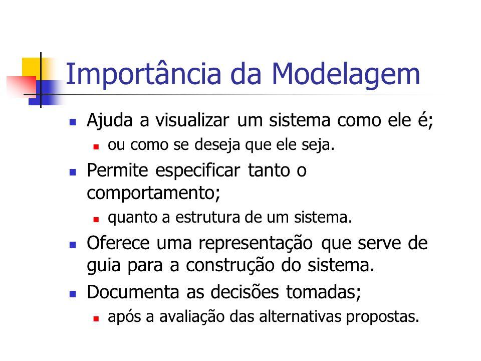 Importância da Modelagem Ajuda a visualizar um sistema como ele é; ou como se deseja que ele seja. Permite especificar tanto o comportamento; quanto a
