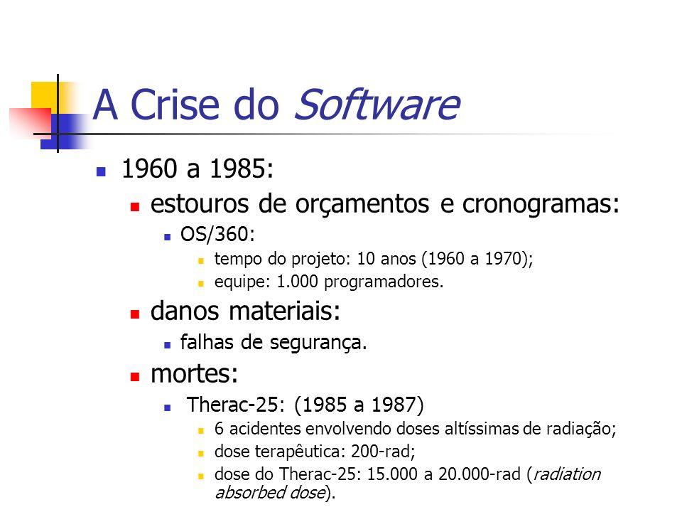 A Crise do Software 1960 a 1985: estouros de orçamentos e cronogramas: OS/360: tempo do projeto: 10 anos (1960 a 1970); equipe: 1.000 programadores. d
