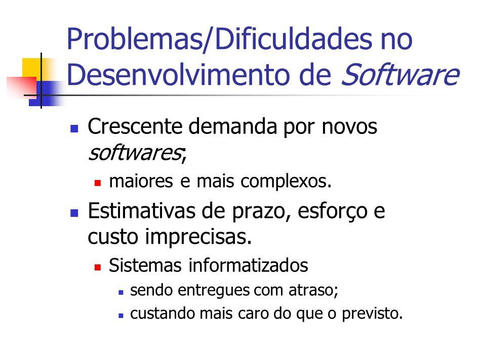 Problemas/Dificuldades no Desenvolvimento de Software Crescente demanda por novos softwares; maiores e mais complexos. Estimativas de prazo, esforço e