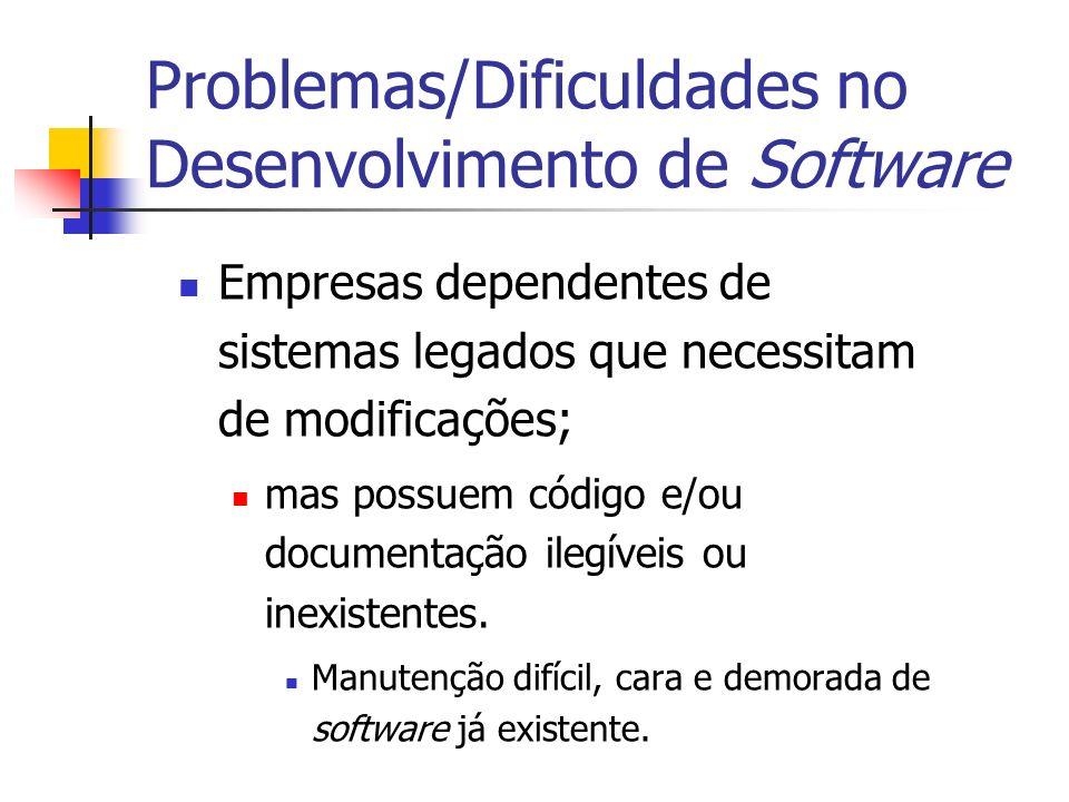 Problemas/Dificuldades no Desenvolvimento de Software Empresas dependentes de sistemas legados que necessitam de modificações; mas possuem código e/ou