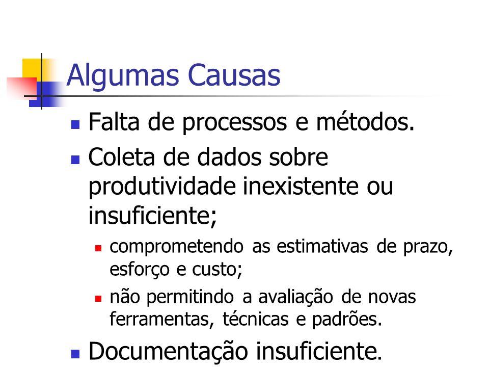 Algumas Causas Falta de processos e métodos. Coleta de dados sobre produtividade inexistente ou insuficiente; comprometendo as estimativas de prazo, e
