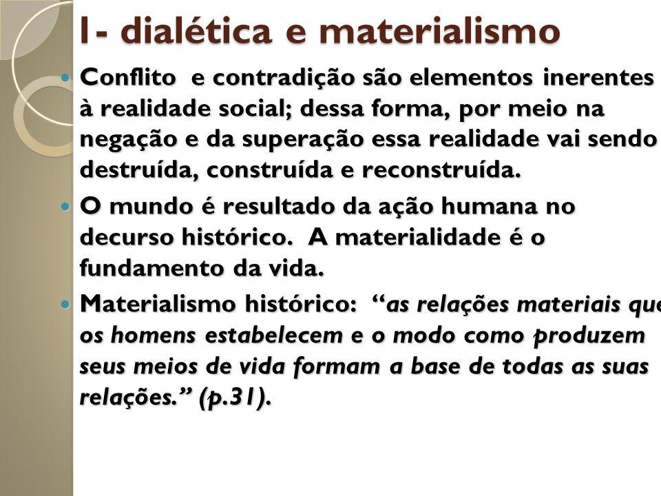 fundamento materialismo historico: