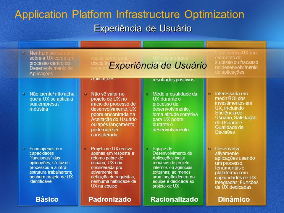 Application Platform Infrastructure Optimization Experiência de Usuário Nenhum pensamento sobre a UX como um processo dentro do Desenvolvimento de Apl