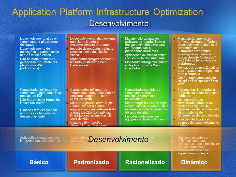 Application Platform Infrastructure Optimization Desenvolvimento Desenvolvimento ativo em ferramentas e plataformas de legado Desenvolvimento de aplic