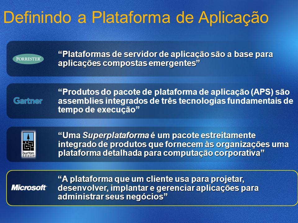Plataformas de servidor de aplicação são a base para aplicações compostas emergentesPlataformas de servidor de aplicação são a base para aplicações co