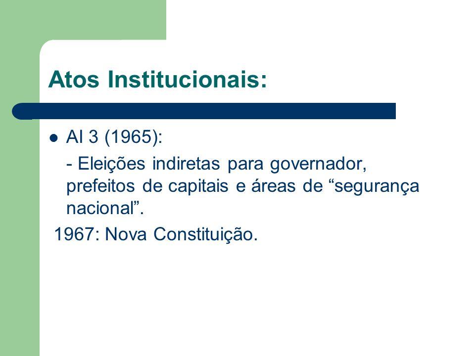 Atos Institucionais: AI 3 (1965): - Eleições indiretas para governador, prefeitos de capitais e áreas de segurança nacional. 1967: Nova Constituição.