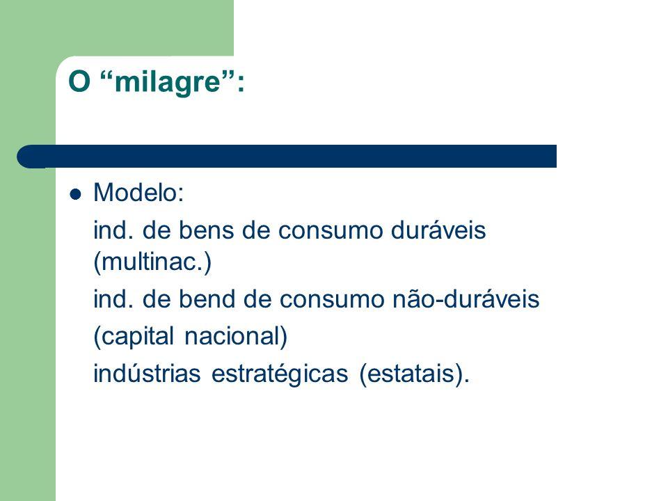 O milagre: Modelo: ind. de bens de consumo duráveis (multinac.) ind. de bend de consumo não-duráveis (capital nacional) indústrias estratégicas (estat
