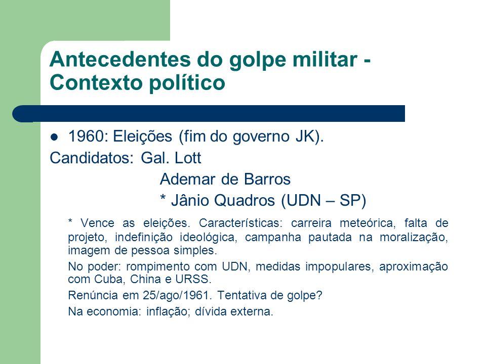 Antecedentes do golpe militar - Contexto político 1960: Eleições (fim do governo JK). Candidatos: Gal. Lott Ademar de Barros * Jânio Quadros (UDN – SP