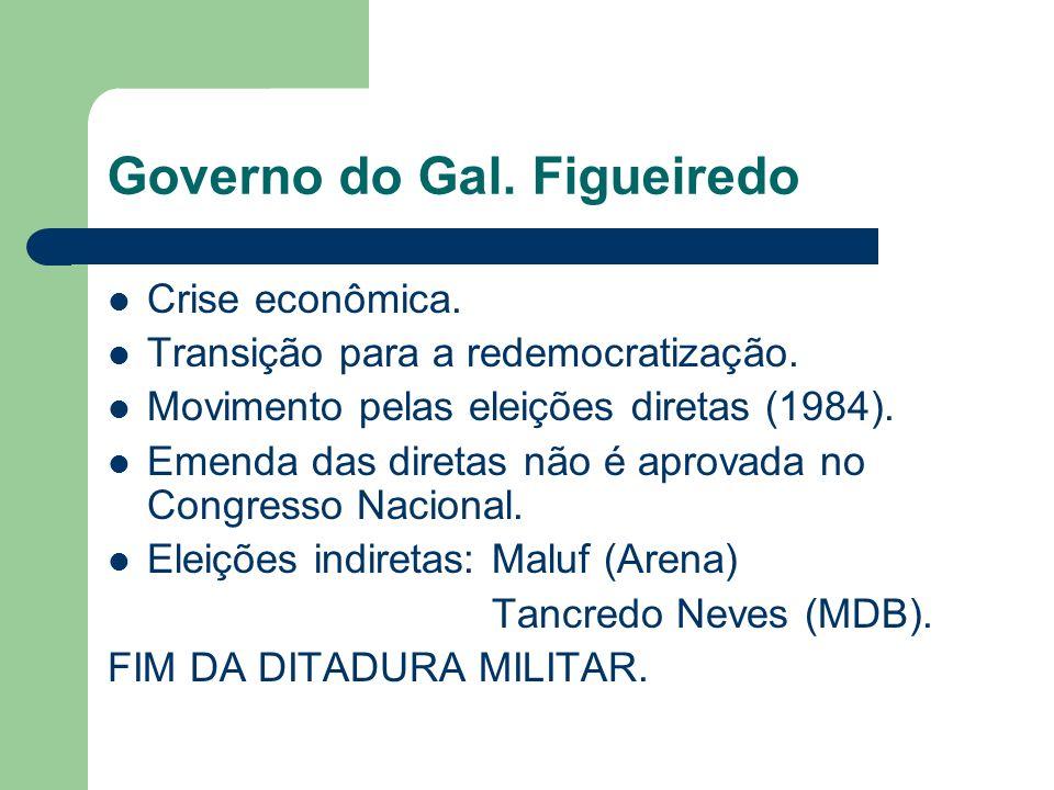 Governo do Gal. Figueiredo Crise econômica. Transição para a redemocratização. Movimento pelas eleições diretas (1984). Emenda das diretas não é aprov