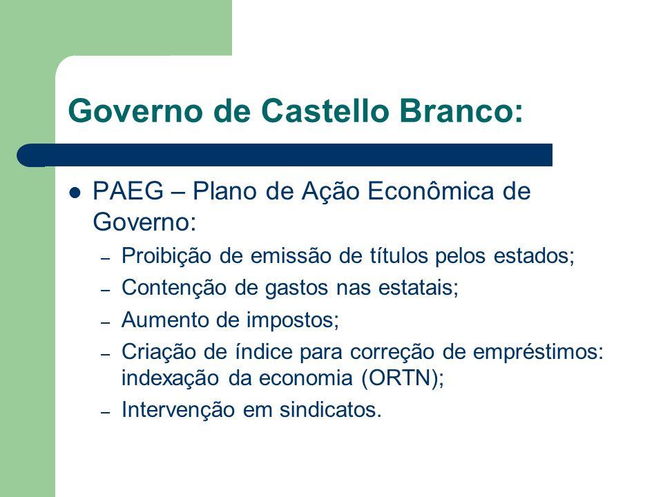 Governo de Castello Branco: PAEG – Plano de Ação Econômica de Governo: – Proibição de emissão de títulos pelos estados; – Contenção de gastos nas esta