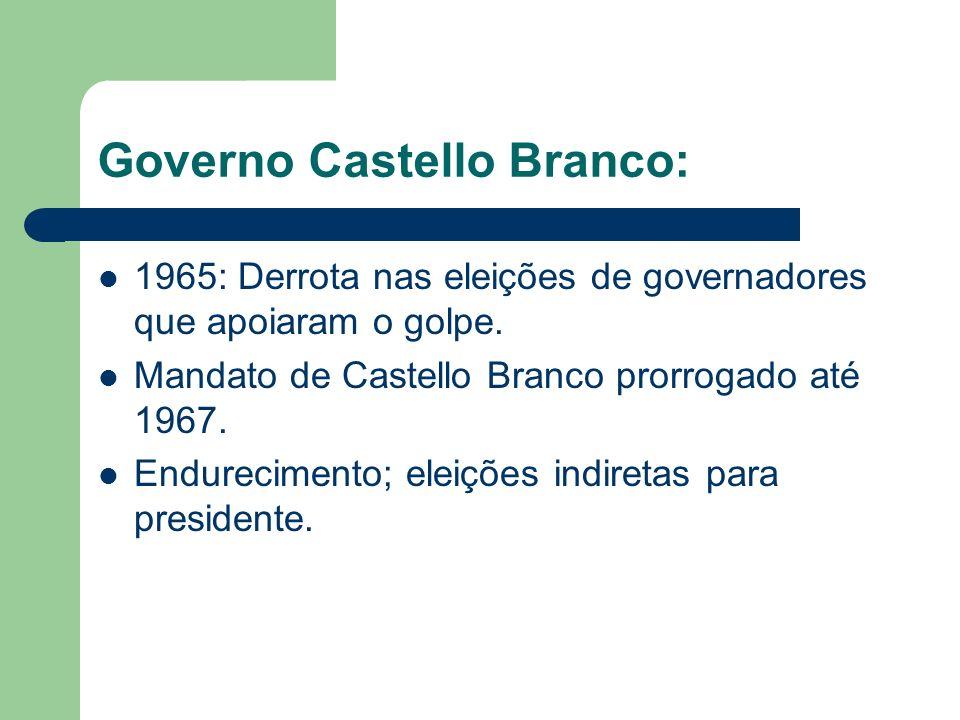 Governo Castello Branco: 1965: Derrota nas eleições de governadores que apoiaram o golpe. Mandato de Castello Branco prorrogado até 1967. Endureciment
