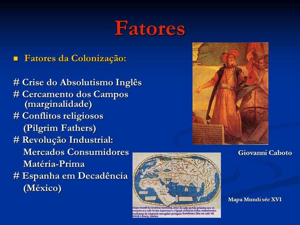 Fatores Fatores da Colonização: Fatores da Colonização: # Crise do Absolutismo Inglês # Cercamento dos Campos (marginalidade) # Conflitos religiosos (