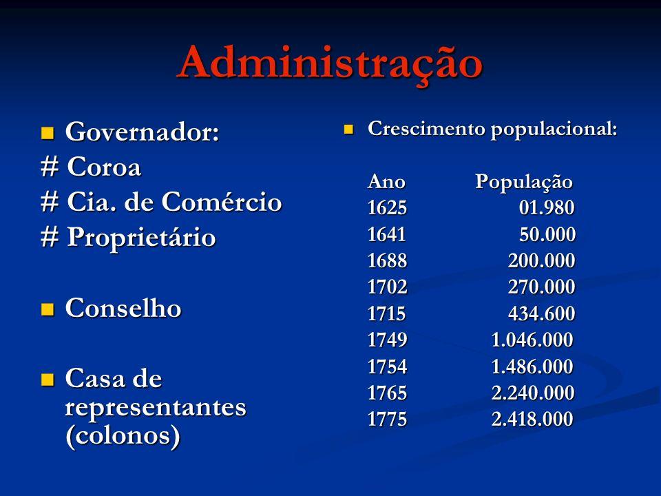 Administração Governador: Governador: # Coroa # Cia. de Comércio # Proprietário Conselho Conselho Casa de representantes (colonos) Casa de representan