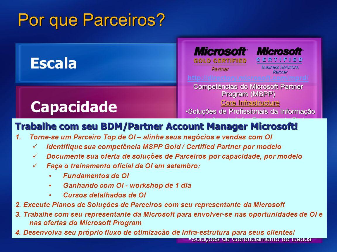 Escala Capacidade Especialidade Por que Parceiros? http://directory.microsoft.com/mprd/ Competências do Microsoft Partner Program (MSPP) Core Infrastr