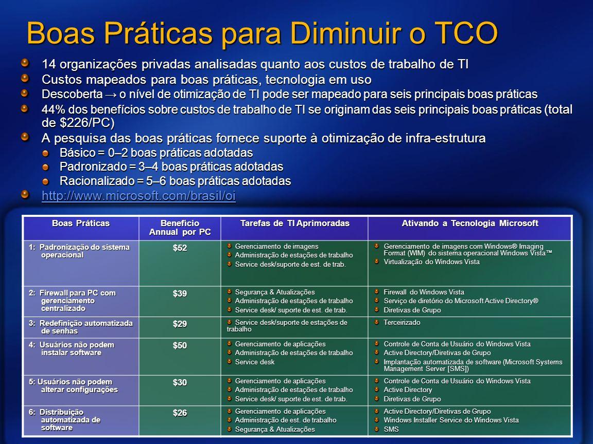 Boas Práticas para Diminuir o TCO 14 organizações privadas analisadas quanto aos custos de trabalho de TI Custos mapeados para boas práticas, tecnolog