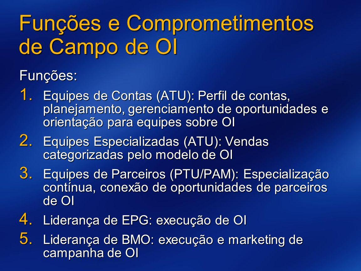 Funções e Comprometimentos de Campo de OI Funções: Equipes de Contas (ATU): Perfil de contas, planejamento, gerenciamento de oportunidades e orientaçã