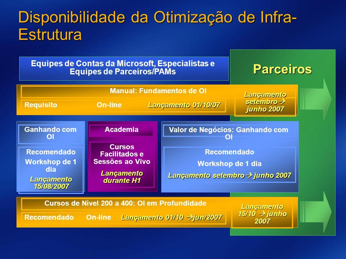 Disponibilidade da Otimização de Infra- Estrutura Equipes de Contas da Microsoft, Especialistas e Equipes de Parceiros/PAMs Parceiros Manual: Fundamen