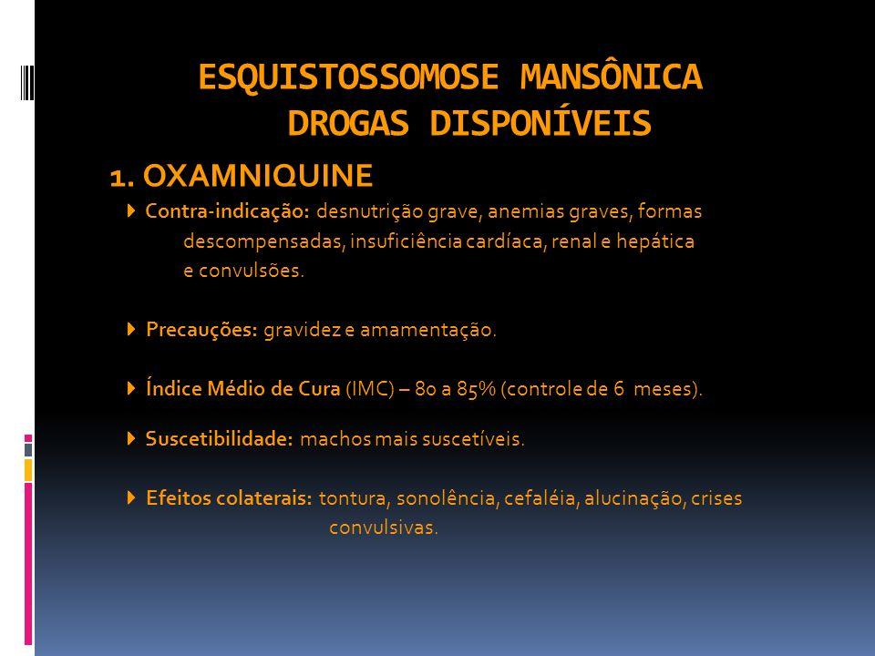 ESQUISTOSSOMOSE MANSÔNICA DROGAS DISPONÍVEIS 1. OXAMNIQUINE Contra-indicação: desnutrição grave, anemias graves, formas descompensadas, insuficiência