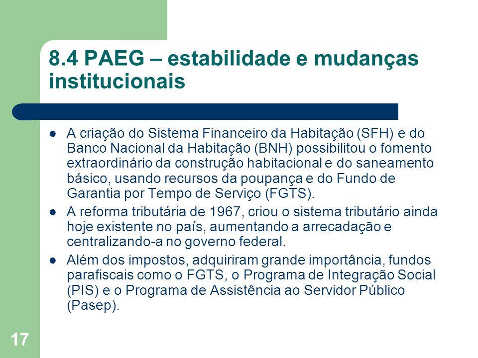 17 8.4 PAEG – estabilidade e mudanças institucionais A criação do Sistema Financeiro da Habitação (SFH) e do Banco Nacional da Habitação (BNH) possibi