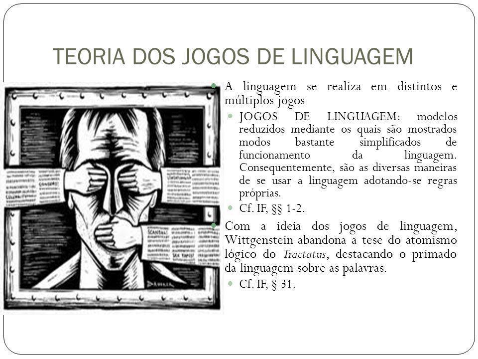 TEORIA DOS JOGOS DE LINGUAGEM A linguagem se realiza em distintos e múltiplos jogos JOGOS DE LINGUAGEM: modelos reduzidos mediante os quais são mostra