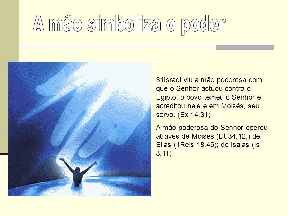 §1504 Muitas vezes Jesus pede aos enfermos que creiam.