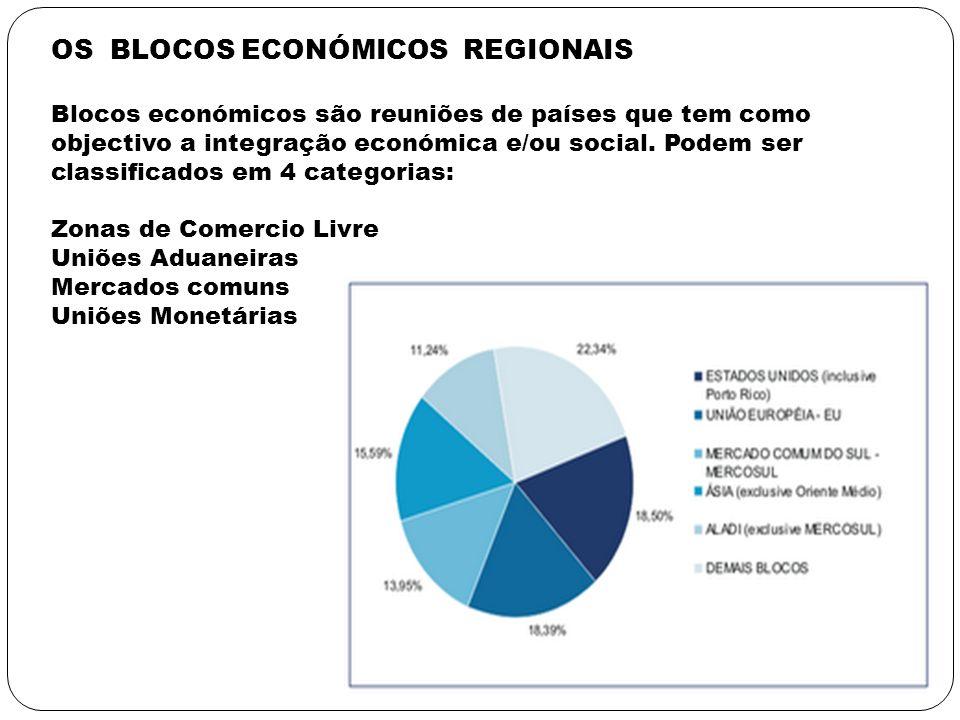 OS BLOCOS ECONÓMICOS REGIONAIS Blocos económicos são reuniões de países que tem como objectivo a integração económica e/ou social. Podem ser classific