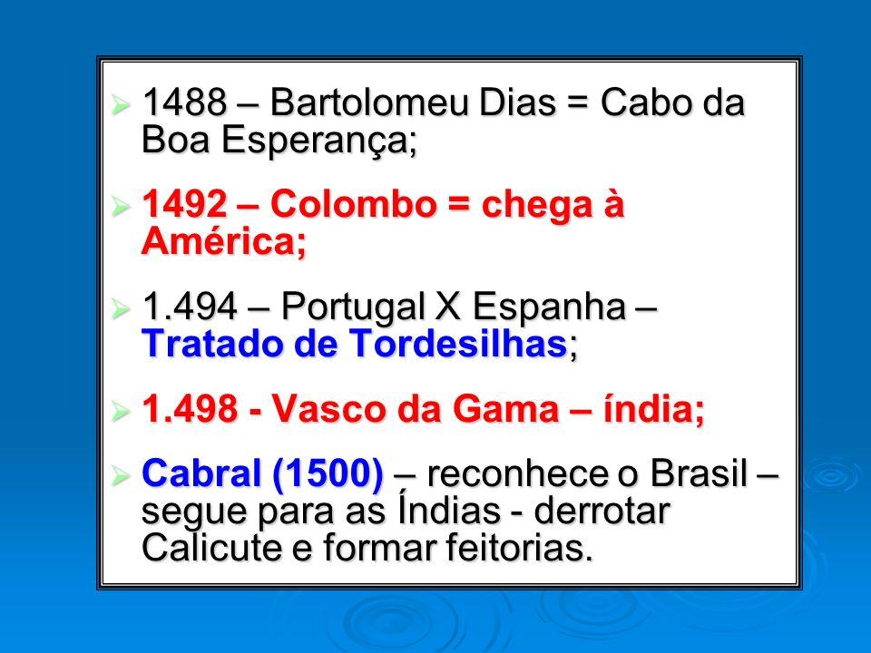 1488 – Bartolomeu Dias = Cabo da Boa Esperança; 1488 – Bartolomeu Dias = Cabo da Boa Esperança; 1492 – Colombo = chega à América; 1492 – Colombo = che