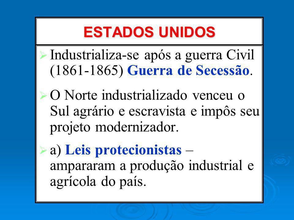 ESTADOS UNIDOS Industrializa-se após a guerra Civil (1861-1865) Guerra de Secessão. O Norte industrializado venceu o Sul agrário e escravista e impôs
