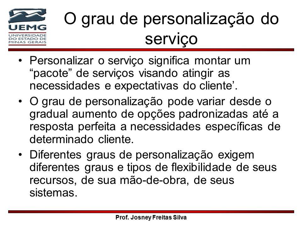 Prof. Josney Freitas Silva O grau de personalização do serviço Personalizar o serviço significa montar um pacote de serviços visando atingir as necess