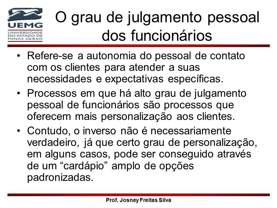 Prof. Josney Freitas Silva O grau de julgamento pessoal dos funcionários Refere-se a autonomia do pessoal de contato com os clientes para atender a su