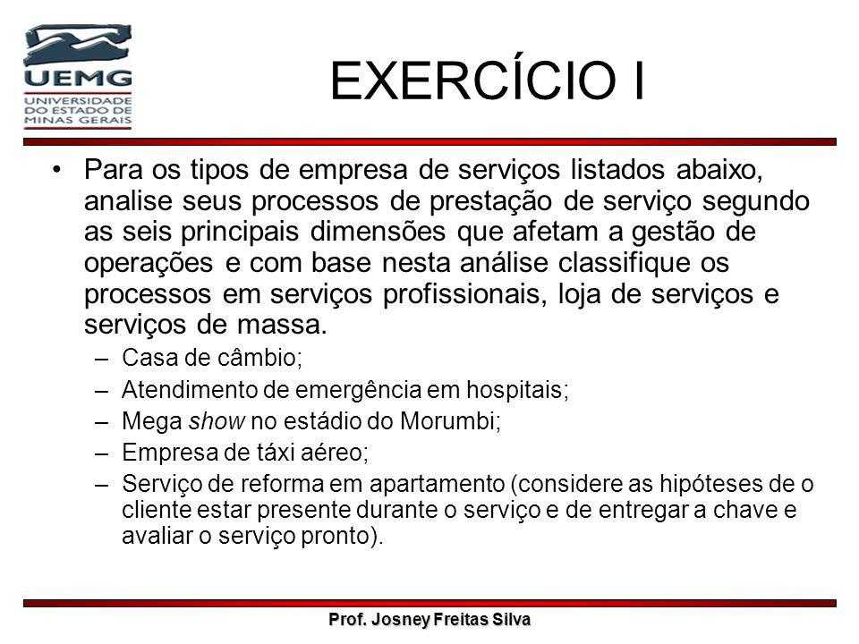 Prof. Josney Freitas Silva EXERCÍCIO I Para os tipos de empresa de serviços listados abaixo, analise seus processos de prestação de serviço segundo as