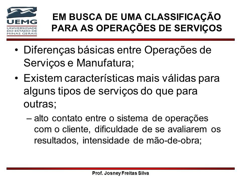 Prof. Josney Freitas Silva EM BUSCA DE UMA CLASSIFICAÇÃO PARA AS OPERAÇÕES DE SERVIÇOS Diferenças básicas entre Operações de Serviços e Manufatura; Ex