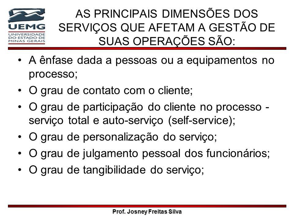 Prof. Josney Freitas Silva AS PRINCIPAIS DIMENSÕES DOS SERVIÇOS QUE AFETAM A GESTÃO DE SUAS OPERAÇÕES SÃO: A ênfase dada a pessoas ou a equipamentos n