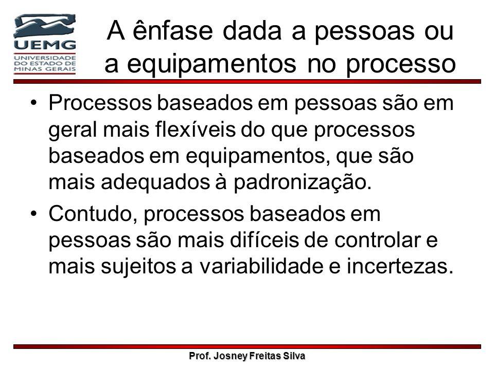 Prof. Josney Freitas Silva A ênfase dada a pessoas ou a equipamentos no processo Processos baseados em pessoas são em geral mais flexíveis do que proc