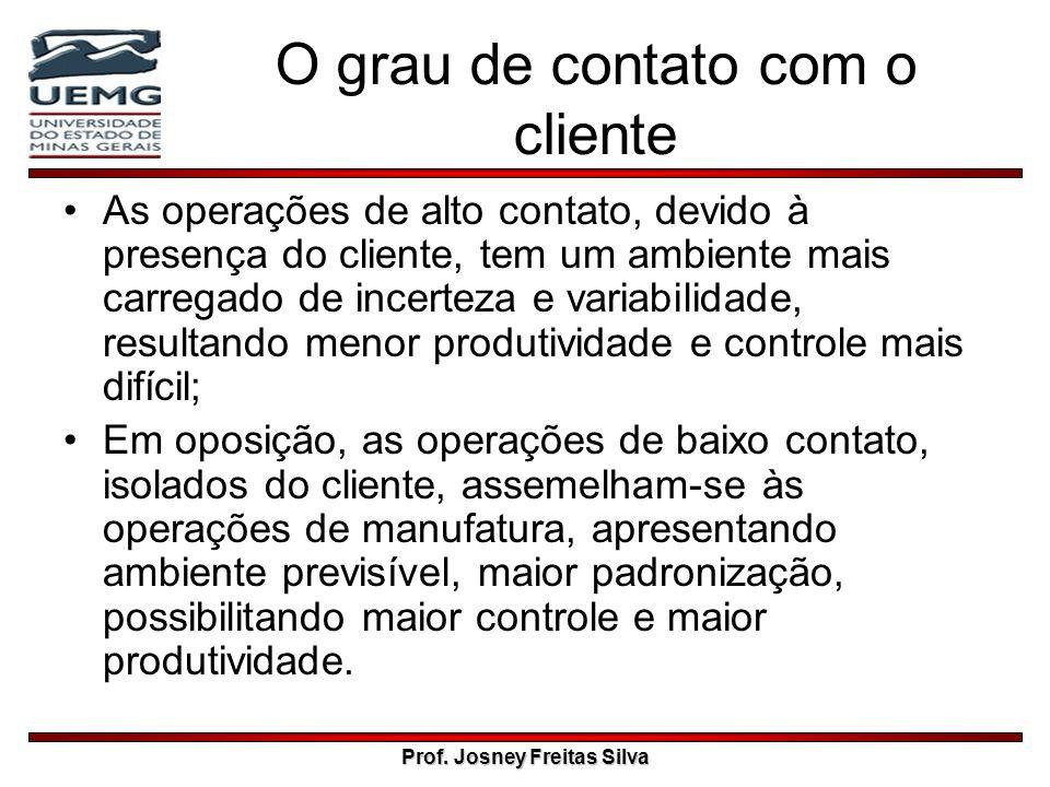 Prof. Josney Freitas Silva O grau de contato com o cliente As operações de alto contato, devido à presença do cliente, tem um ambiente mais carregado