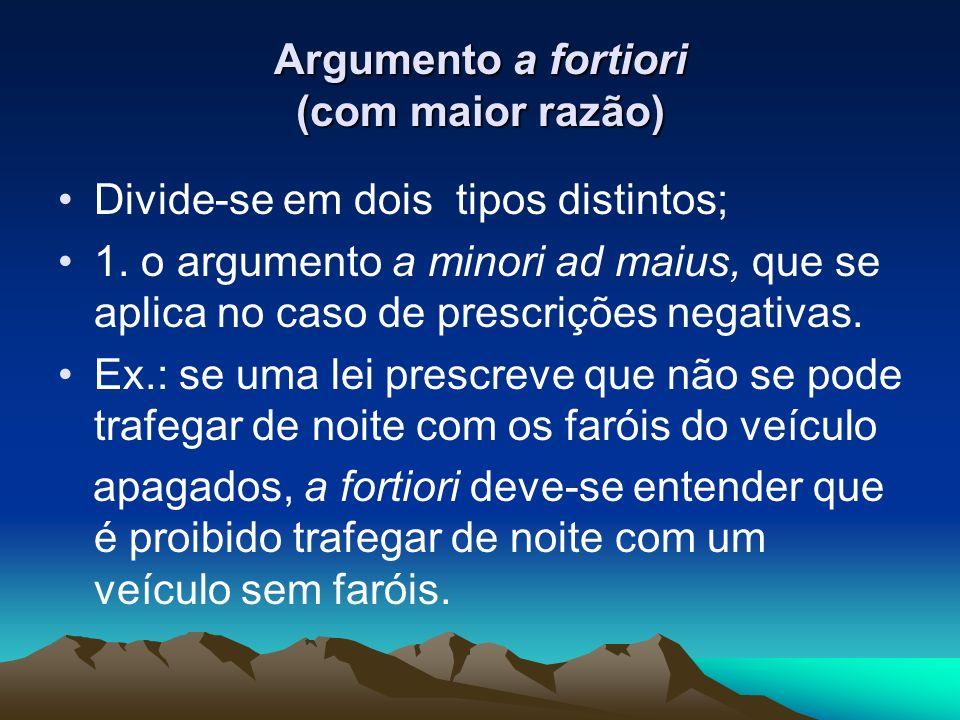 Argumento a fortiori (com maior razão) Divide-se em dois tipos distintos; 1. o argumento a minori ad maius, que se aplica no caso de prescrições negat