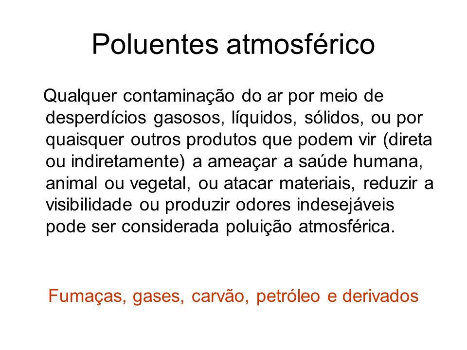 Poluentes atmosférico Qualquer contaminação do ar por meio de desperdícios gasosos, líquidos, sólidos, ou por quaisquer outros produtos que podem vir