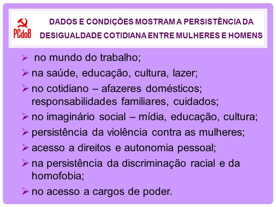 DADOS E CONDIÇÕES MOSTRAM A PERSISTÊNCIA DA DESIGUALDADE COTIDIANA ENTRE MULHERES E HOMENS no mundo do trabalho; na saúde, educação, cultura, lazer; n
