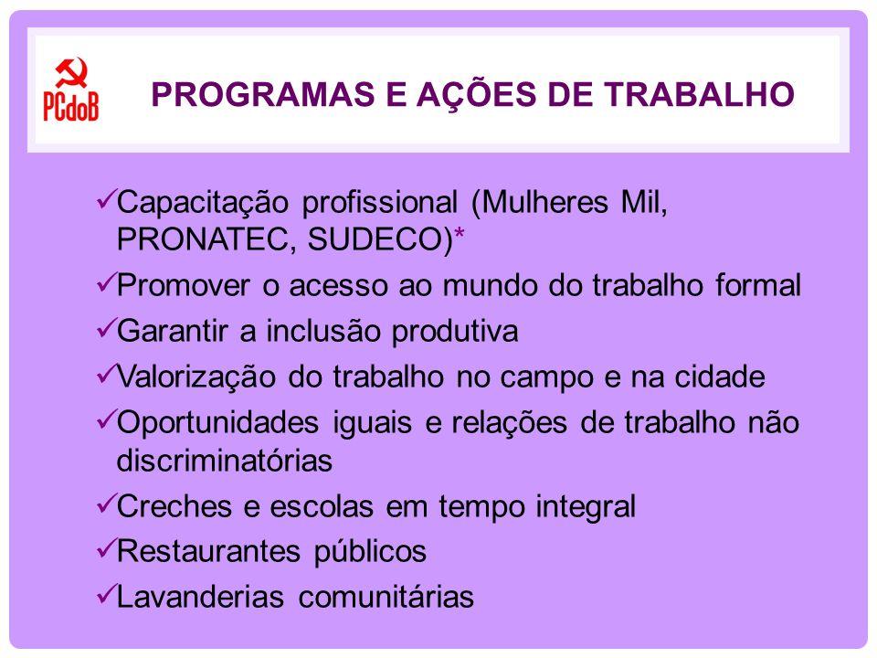 Capacitação profissional (Mulheres Mil, PRONATEC, SUDECO)* Promover o acesso ao mundo do trabalho formal Garantir a inclusão produtiva Valorização do