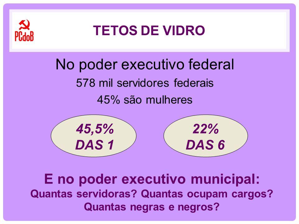 TETOS DE VIDRO No poder executivo federal 578 mil servidores federais 45% são mulheres 45,5% DAS 1 22% DAS 6 E no poder executivo municipal: Quantas s